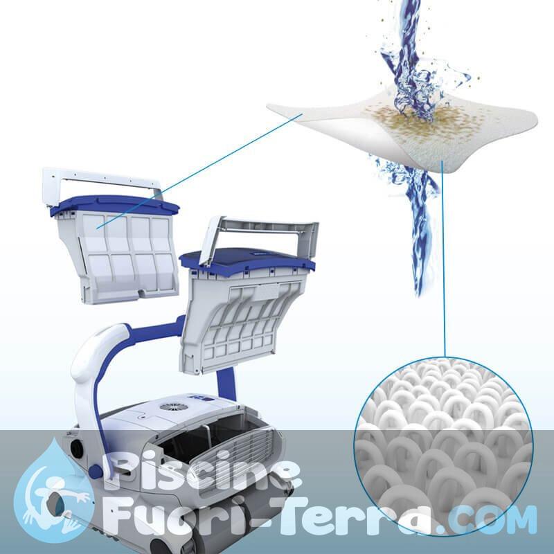 Piscina Toi Muro 350x120 8526