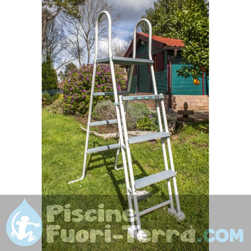 Piscina Gre Lanzarote 450x90 KITWPR452E